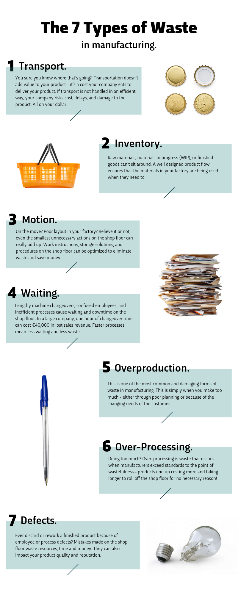 7 Types of Waste Infographic (2)