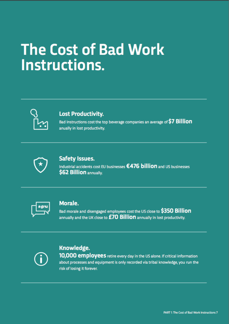 cost of bad work instructions