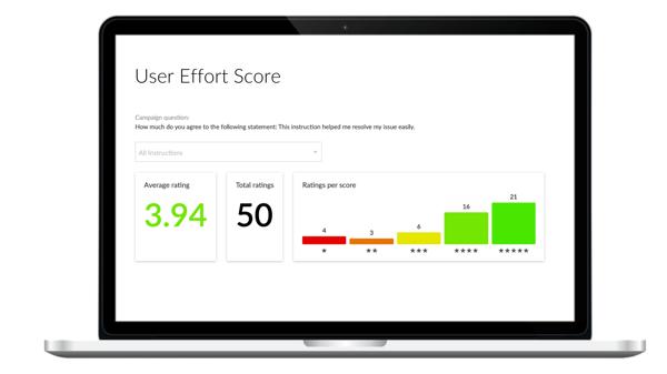 effort score continuous improvement