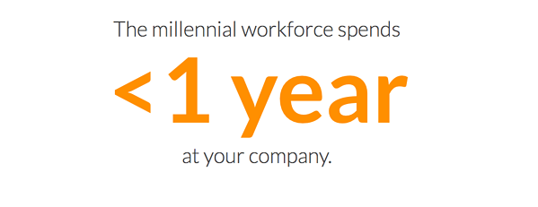 millennial skills gap