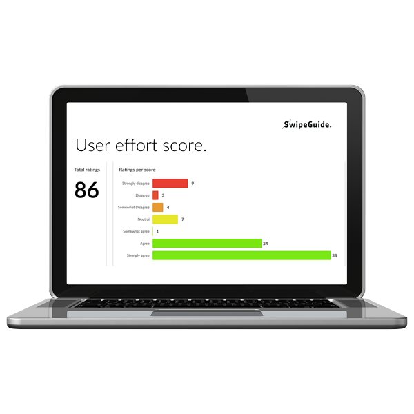User effort score - laptop